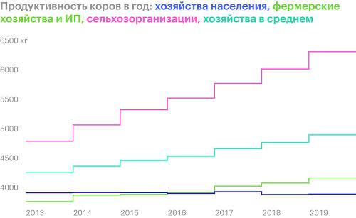 moloko-graph-1d.yxxbtjdjlc7w